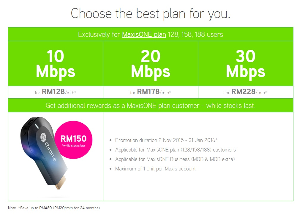 Best Internet Plan For Home Broadband Malaysia